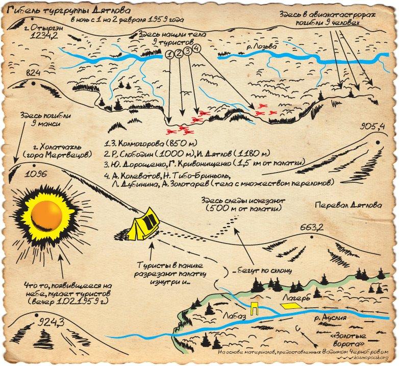 dyatlov-pass-map-03